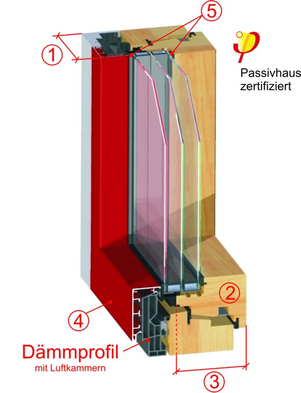 Passivhaus Fenster Dw Plus Integral Wiegand Fensterbau with sizing 1315 X 1719